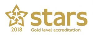 And the GOLD STAR goes to...GATEWAY!